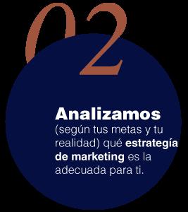 Análisis de situación de marketing